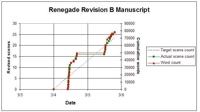 manuscript-stats
