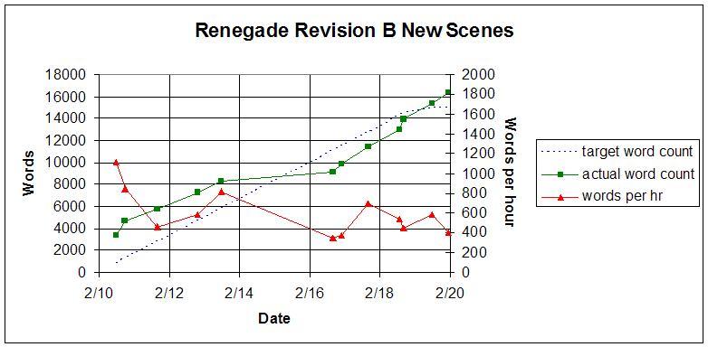 new-scenes-stats